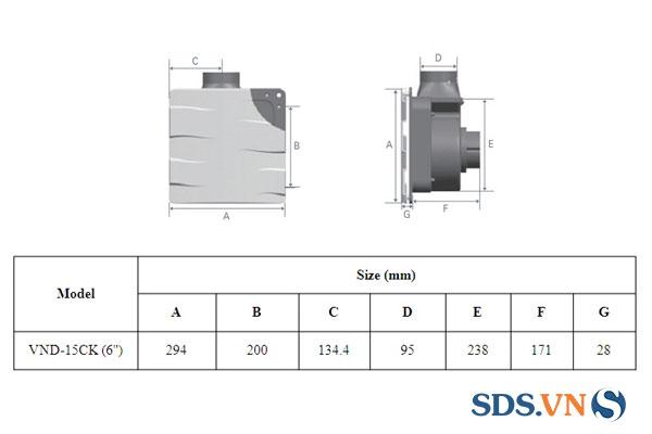 Thông số kỹ thuật quạt thông gió âm trần Whifa VND-15CK