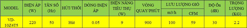 thông số kỹ thuật của quạt hút âm trần VD-10Z4T5