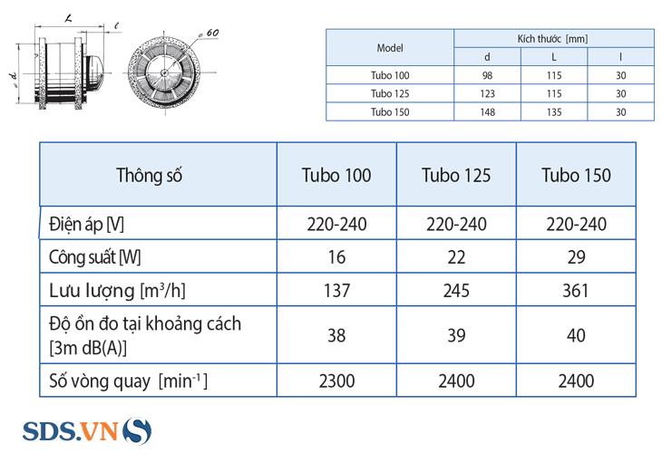Thông số kỹ thuật của quạt thông gió gắn ống gió Blauberg Tubo