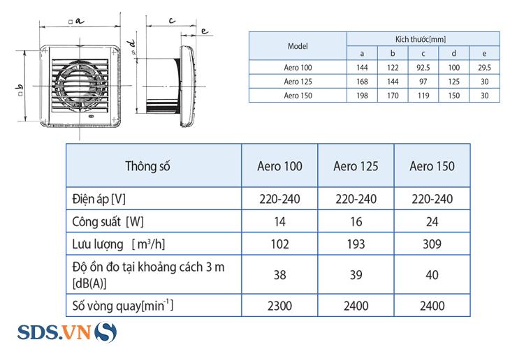 Thông số kỹ thuật của quạt cổ điển Blauberg Aero