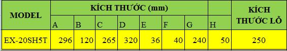 kích thước quạt thông gió ốp tường EX-20SH5T